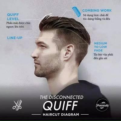 亚洲男生剪这款油头发型,拥有型男气质没问题!